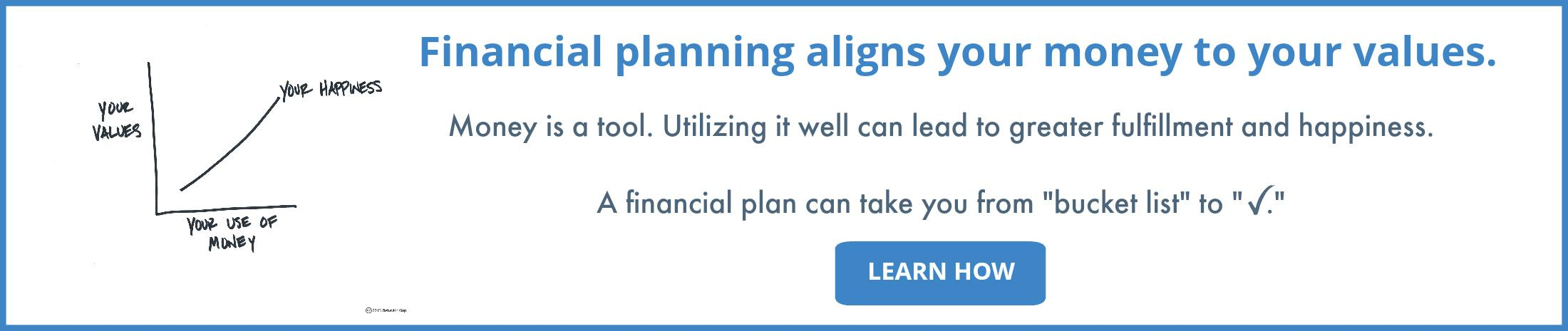 Azimuth Wealth Management Why Financial Planning banner